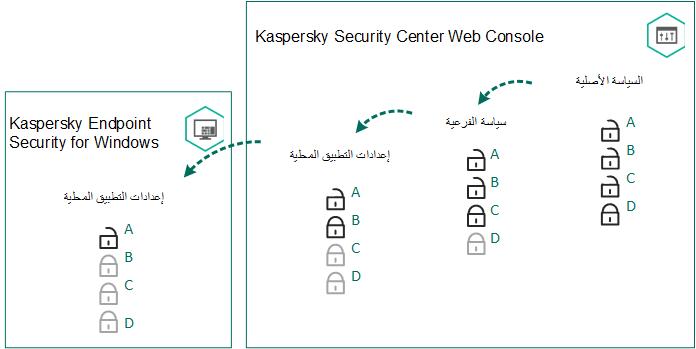 حول Kaspersky Endpoint Security For Windows