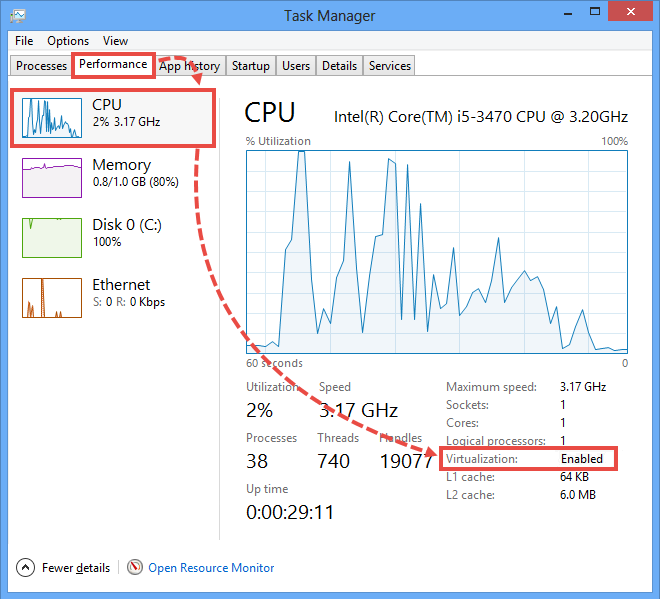 Image: Task manager window with the information about virtualization support